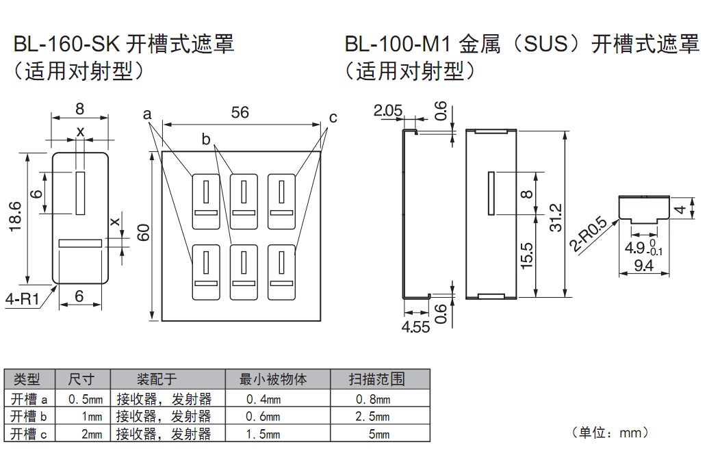 Slit mask Bl-160-SK(for Thru-beam type) Metal(SUS) Slit mask BL-100-M1(for Thru-Beam Type)